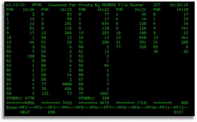 trimmfnrCommandsPerMinuteScreen