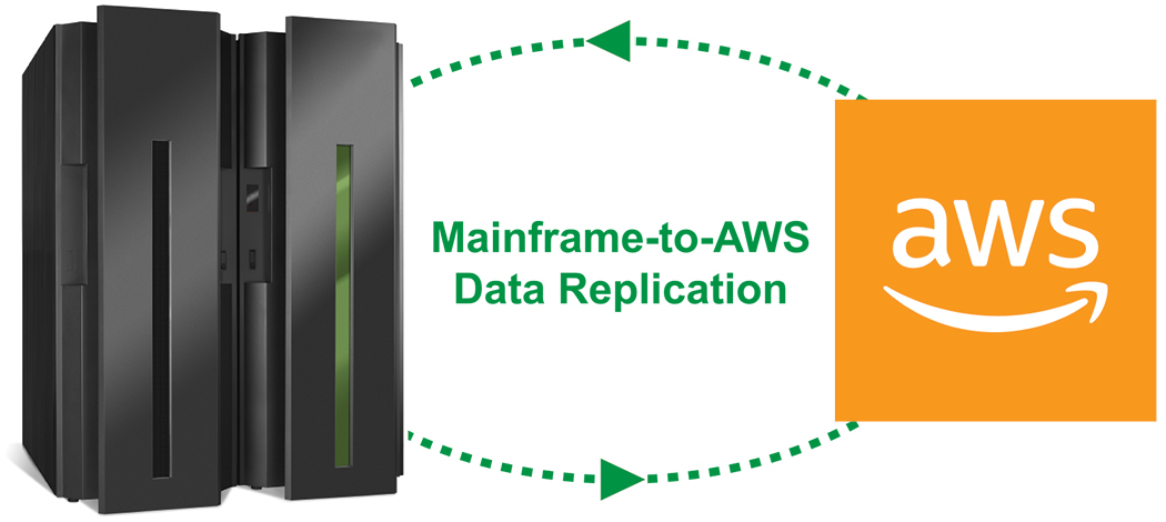 ___Mainframe_To_AWS
